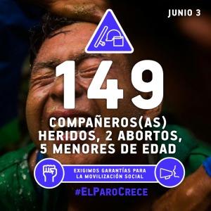 #ParoAgrio2